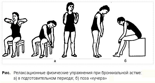 специальные упражнения по лфк при бронхиальной астме