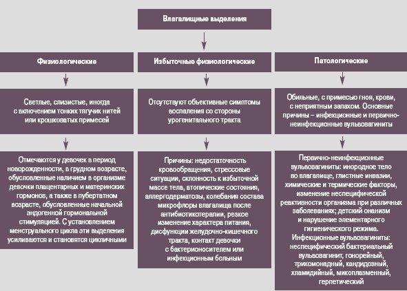 какие симптомы наличия паразитов в организме человека